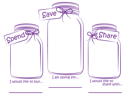 Spend, Save, Share Jars